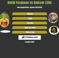 David Ferguson vs Andrew Little h2h player stats