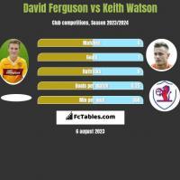 David Ferguson vs Keith Watson h2h player stats