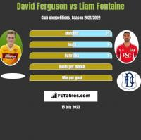 David Ferguson vs Liam Fontaine h2h player stats