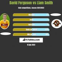 David Ferguson vs Liam Smith h2h player stats