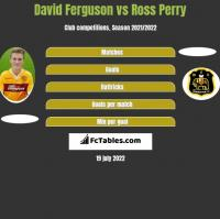 David Ferguson vs Ross Perry h2h player stats