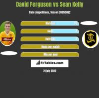 David Ferguson vs Sean Kelly h2h player stats