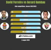 David Ferreiro vs Gerard Gumbau h2h player stats