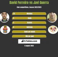 David Ferreiro vs Javi Guerra h2h player stats