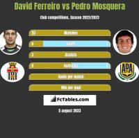 David Ferreiro vs Pedro Mosquera h2h player stats