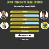David Ferreiro vs Shinji Okazaki h2h player stats