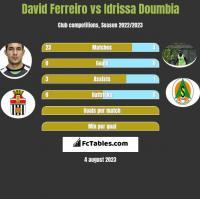 David Ferreiro vs Idrissa Doumbia h2h player stats