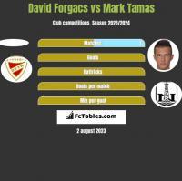David Forgacs vs Mark Tamas h2h player stats
