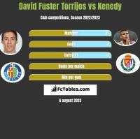 David Fuster Torrijos vs Kenedy h2h player stats