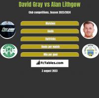 David Gray vs Alan Lithgow h2h player stats