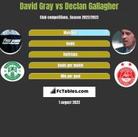David Gray vs Declan Gallagher h2h player stats