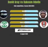 David Gray vs Hakeem Odofin h2h player stats