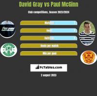 David Gray vs Paul McGinn h2h player stats