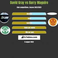 David Gray vs Barry Maguire h2h player stats