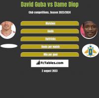 David Guba vs Dame Diop h2h player stats