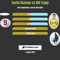 David Guzman vs Wil Trapp h2h player stats