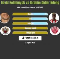 David Hellebuyck vs Ibrahim Didier Ndong h2h player stats