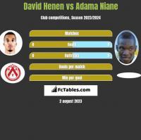David Henen vs Adama Niane h2h player stats