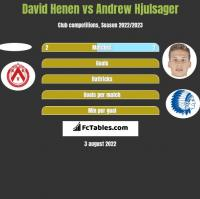 David Henen vs Andrew Hjulsager h2h player stats