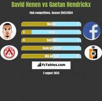 David Henen vs Gaetan Hendrickx h2h player stats