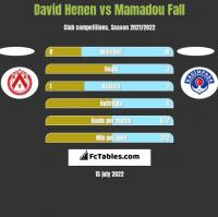David Henen vs Mamadou Fall h2h player stats