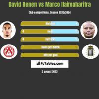 David Henen vs Marco Ilaimaharitra h2h player stats