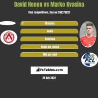 David Henen vs Marko Kvasina h2h player stats
