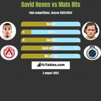 David Henen vs Mats Rits h2h player stats