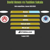 David Henen vs Fashion Sakala h2h player stats