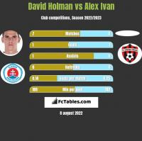 David Holman vs Alex Ivan h2h player stats
