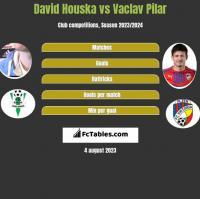 David Houska vs Vaclav Pilar h2h player stats
