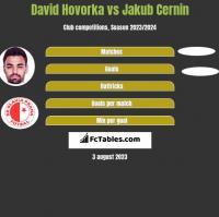 David Hovorka vs Jakub Cernin h2h player stats