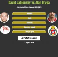 David Jablonsky vs Alan Uryga h2h player stats