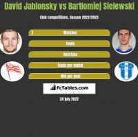 David Jablonsky vs Bartlomiej Sielewski h2h player stats