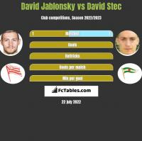 David Jablonsky vs David Stec h2h player stats
