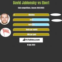 David Jablonsky vs Ebert h2h player stats