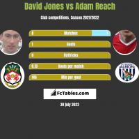 David Jones vs Adam Reach h2h player stats