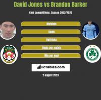 David Jones vs Brandon Barker h2h player stats