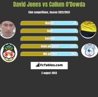 David Jones vs Callum O'Dowda h2h player stats