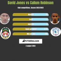David Jones vs Callum Robinson h2h player stats