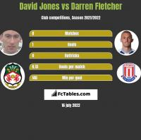 David Jones vs Darren Fletcher h2h player stats