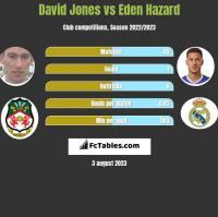 David Jones vs Eden Hazard h2h player stats