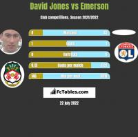 David Jones vs Emerson h2h player stats