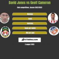 David Jones vs Geoff Cameron h2h player stats
