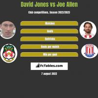 David Jones vs Joe Allen h2h player stats
