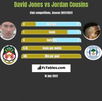 David Jones vs Jordan Cousins h2h player stats