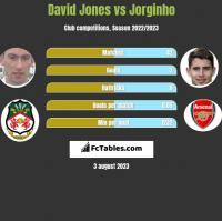 David Jones vs Jorginho h2h player stats