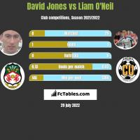 David Jones vs Liam O'Neil h2h player stats