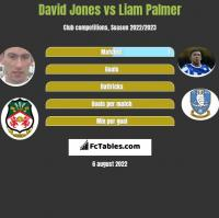 David Jones vs Liam Palmer h2h player stats