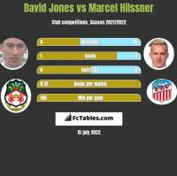 David Jones vs Marcel Hilssner h2h player stats